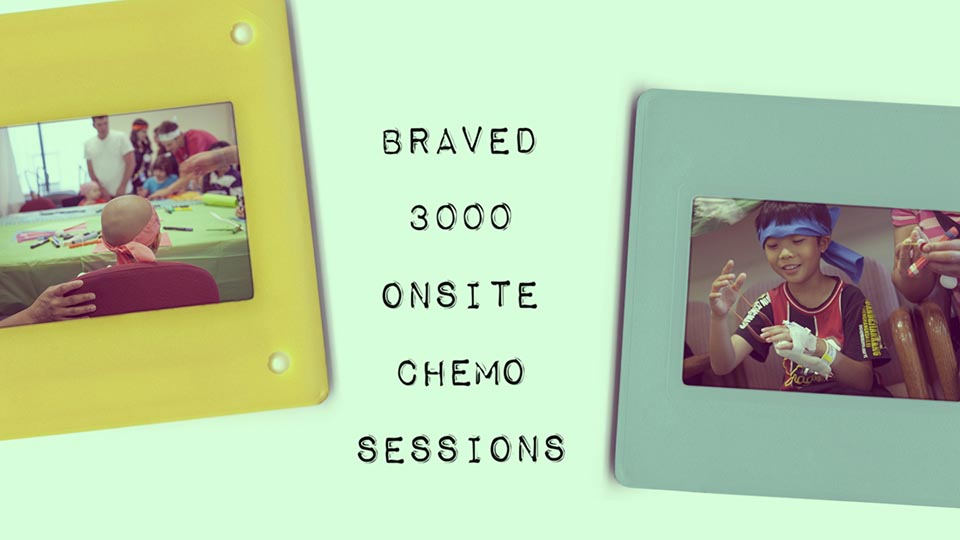 """Two photographs of campers at Camp Ooch. Text: """"Braved 3000 onsite chemo sessions""""."""